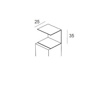 Accessoire d'exposition Plexiglass LINEA 6 agencement de magasin