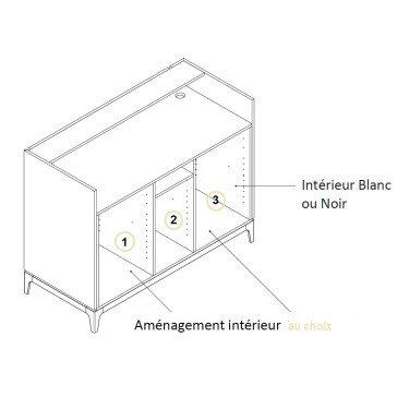 Comptoir GALLERY 1 & 2 : Aménagement intérieur